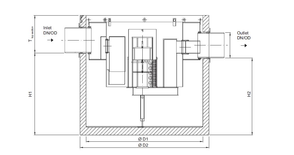 aco oleopator bypass  separator lakih naftnih derivata